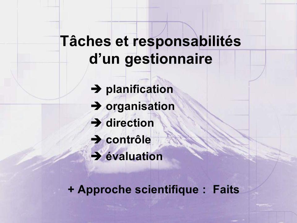 6 Tâches et responsabilités dun gestionnaire planification organisation direction contrôle évaluation + Approche scientifique : Faits