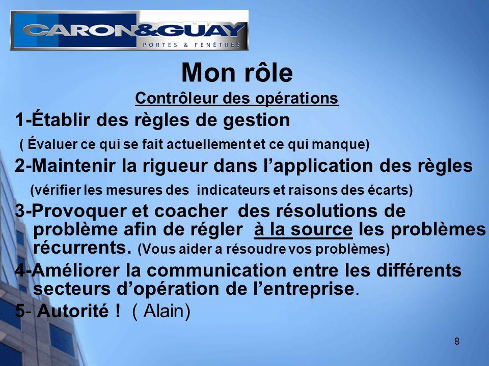 29 Action ; 1- réunion journalière de production: ( Dir.