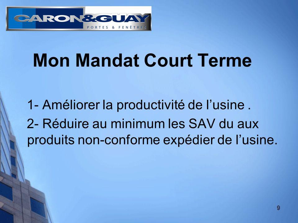 9 Mon Mandat Court Terme 1- Améliorer la productivité de lusine.