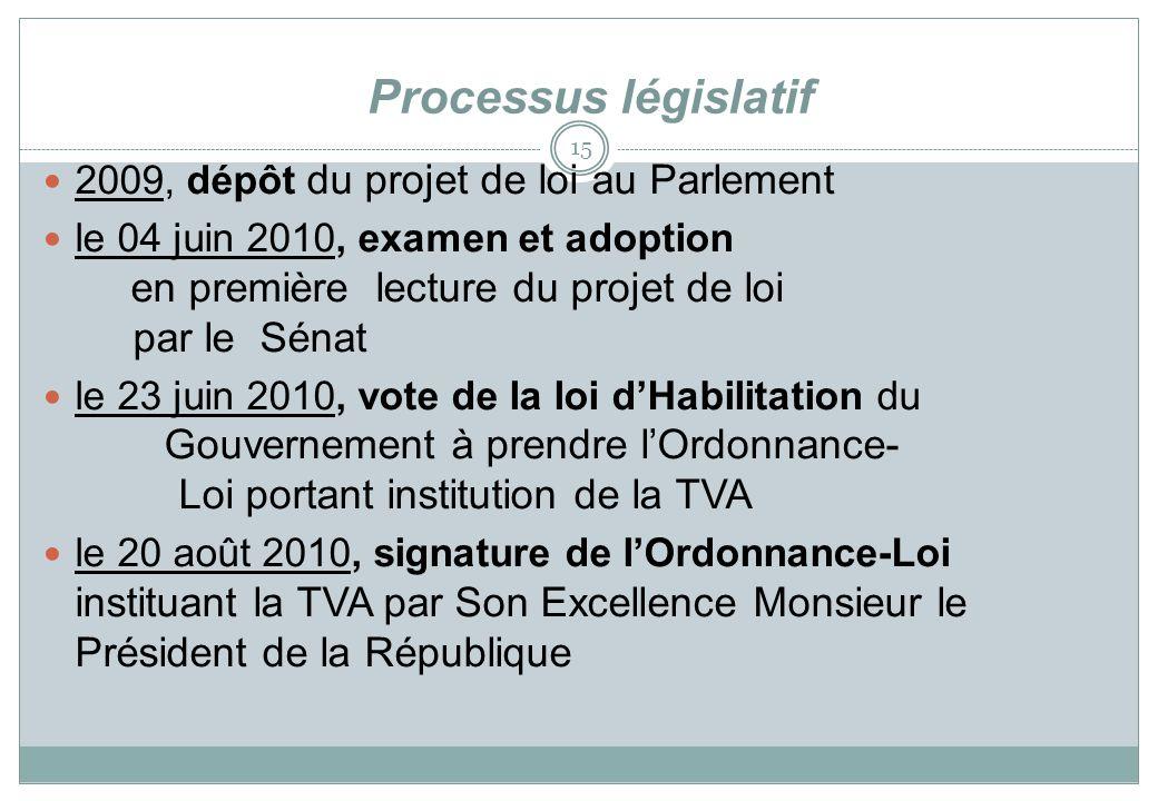 Processus législatif 15 2009, dépôt du projet de loi au Parlement le 04 juin 2010, examen et adoption en première lecture du projet de loi par le Séna
