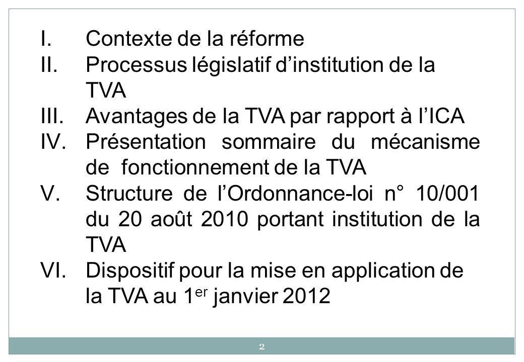 I.Contexte de la réforme II.Processus législatif dinstitution de la TVA III.Avantages de la TVA par rapport à lICA IV.Présentation sommaire du mécanisme de fonctionnement de la TVA V.Structure de lOrdonnance-loi n° 10/001 du 20 août 2010 portant institution de la TVA VI.Dispositif pour la mise en application de la TVA au 1 er janvier 2012 2