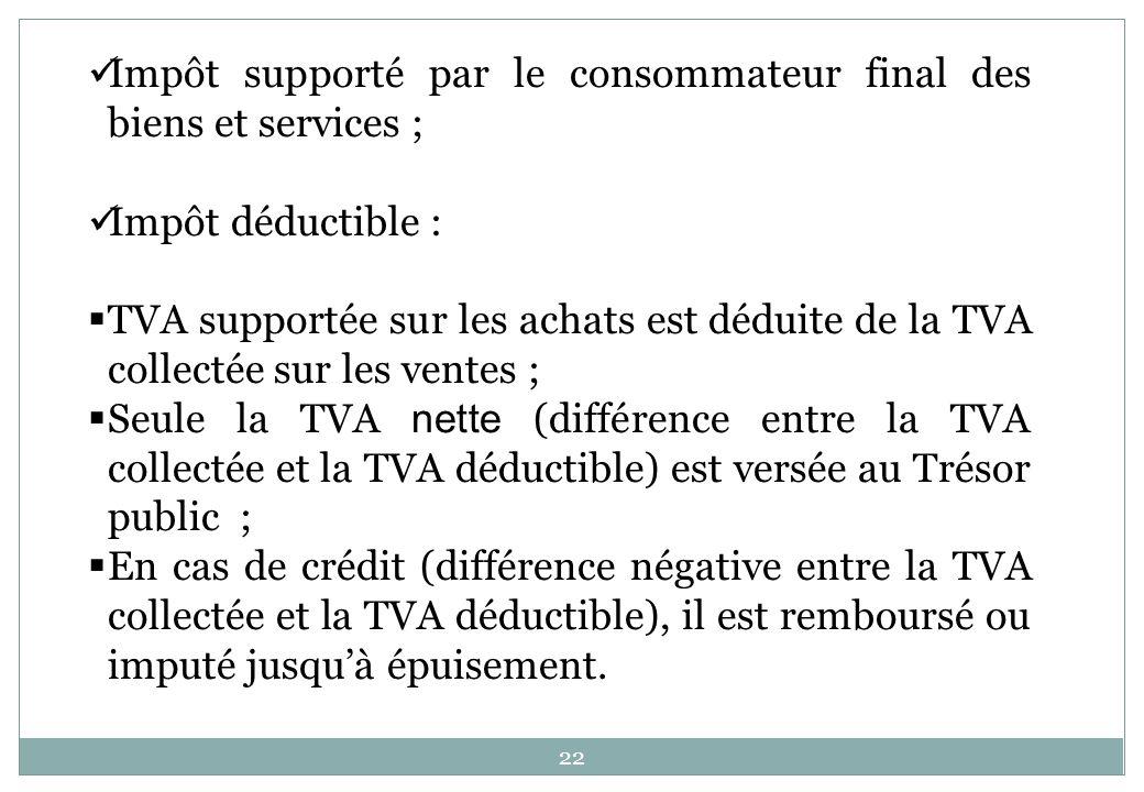 Impôt supporté par le consommateur final des biens et services ; Impôt déductible : TVA supportée sur les achats est déduite de la TVA collectée sur les ventes ; Seule la TVA nette (différence entre la TVA collectée et la TVA déductible) est versée au Trésor public ; En cas de crédit (différence négative entre la TVA collectée et la TVA déductible), il est remboursé ou imputé jusquà épuisement.