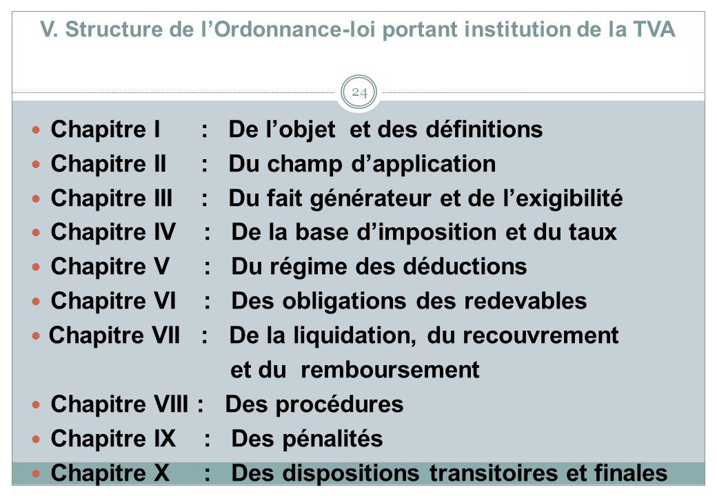 V. Structure de lOrdonnance-loi portant institution de la TVA 24 Chapitre I : De lobjet et des définitions Chapitre II : Du champ dapplication Chapitr