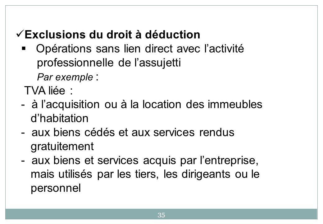 35 Exclusions du droit à déduction Opérations sans lien direct avec lactivité professionnelle de lassujetti Par exemple : TVA liée : - à lacquisition