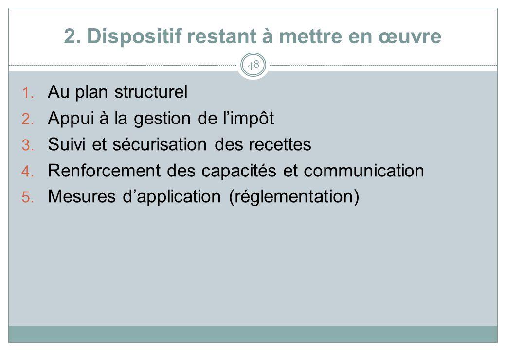 2. Dispositif restant à mettre en œuvre 48 1. Au plan structurel 2. Appui à la gestion de limpôt 3. Suivi et sécurisation des recettes 4. Renforcement