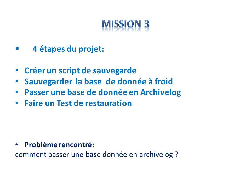 4 étapes du projet: Créer un script de sauvegarde Sauvegarder la base de donnée à froid Passer une base de donnée en Archivelog Faire un Test de resta