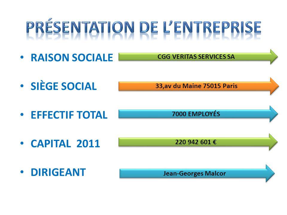 RAISON SOCIALE SIÈGE SOCIAL EFFECTIF TOTAL CAPITAL 2011 DIRIGEANT 7000 EMPLOYÉS 7000 EMPLOYÉS 33,av du Maine 75015 Paris 220 942 601 220 942 601 CGG V