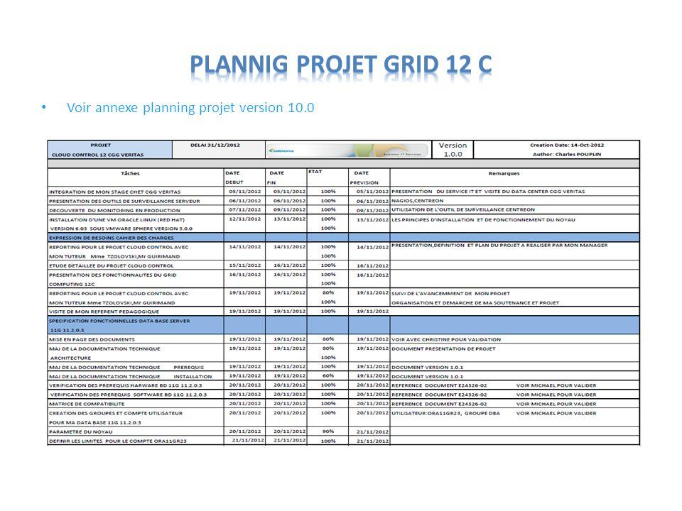 3 étapes du projet: – PRÉSENTATION DE LARCHITECTURE GRID 12 – MATRICE DE COMPATIBLITE POUR LE LOGICIEL GRID 12 (soutenanceP.62) – PRÉREQUIS HARDWARE, SOFTWARE (P.5,7 DOC 1.0.1 INSTALLATION ORACLE 11 g) Problème rencontré: comment présenter larchitecture du GRID12 ?
