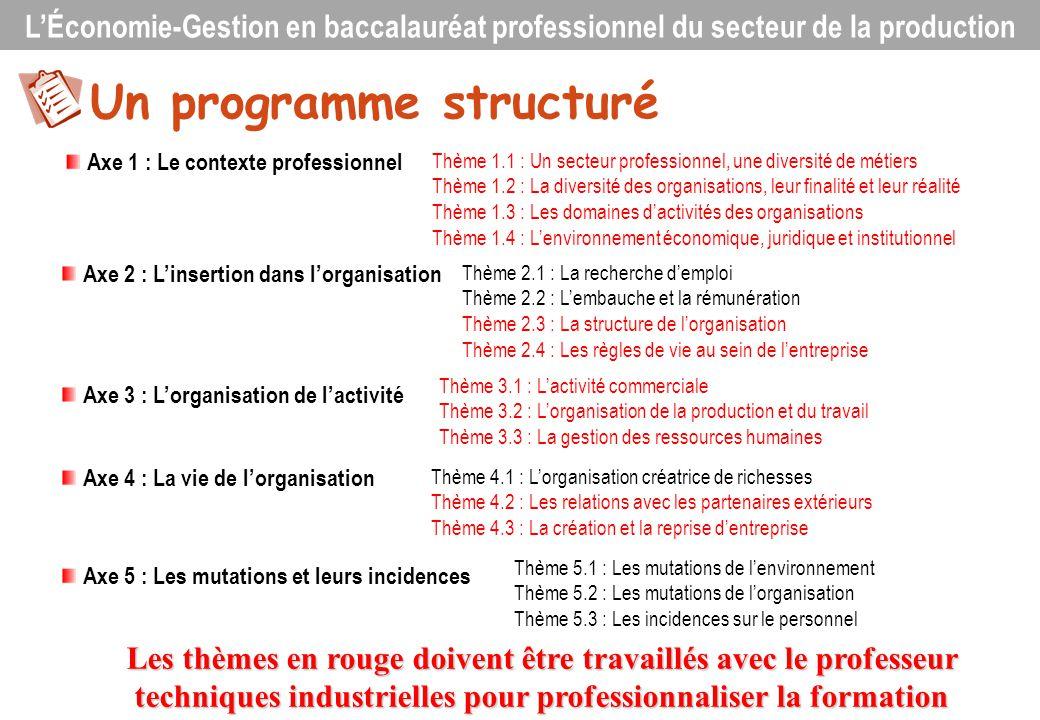 Définition de lépreuve E.3 : Épreuve pratique prenant en compte la formation en milieu professionnel Sous-épreuve E.31 : Situations de travail spécifiées et réalisées en MP Coef.