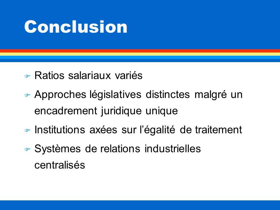 Conclusion F Ratios salariaux variés F Approches législatives distinctes malgré un encadrement juridique unique F Institutions axées sur légalité de traitement F Systèmes de relations industrielles centralisés