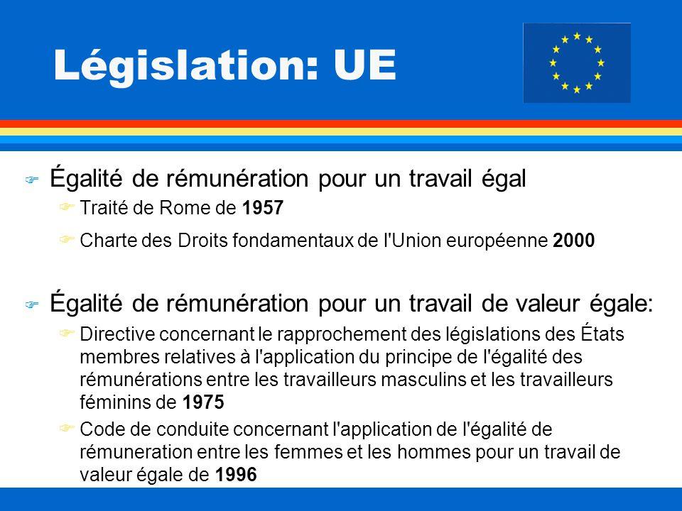 Législation: UE F Égalité de rémunération pour un travail égal Traité de Rome de 1957 FCharte des Droits fondamentaux de l'Union européenne 2000 F Éga