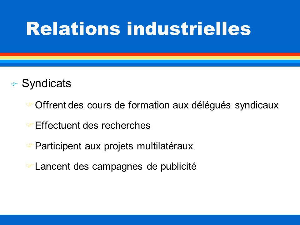 Relations industrielles F Syndicats FOffrent des cours de formation aux délégués syndicaux FEffectuent des recherches FParticipent aux projets multilatéraux FLancent des campagnes de publicité
