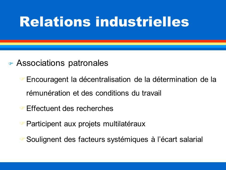 Relations industrielles F Associations patronales FEncouragent la décentralisation de la détermination de la rémunération et des conditions du travail