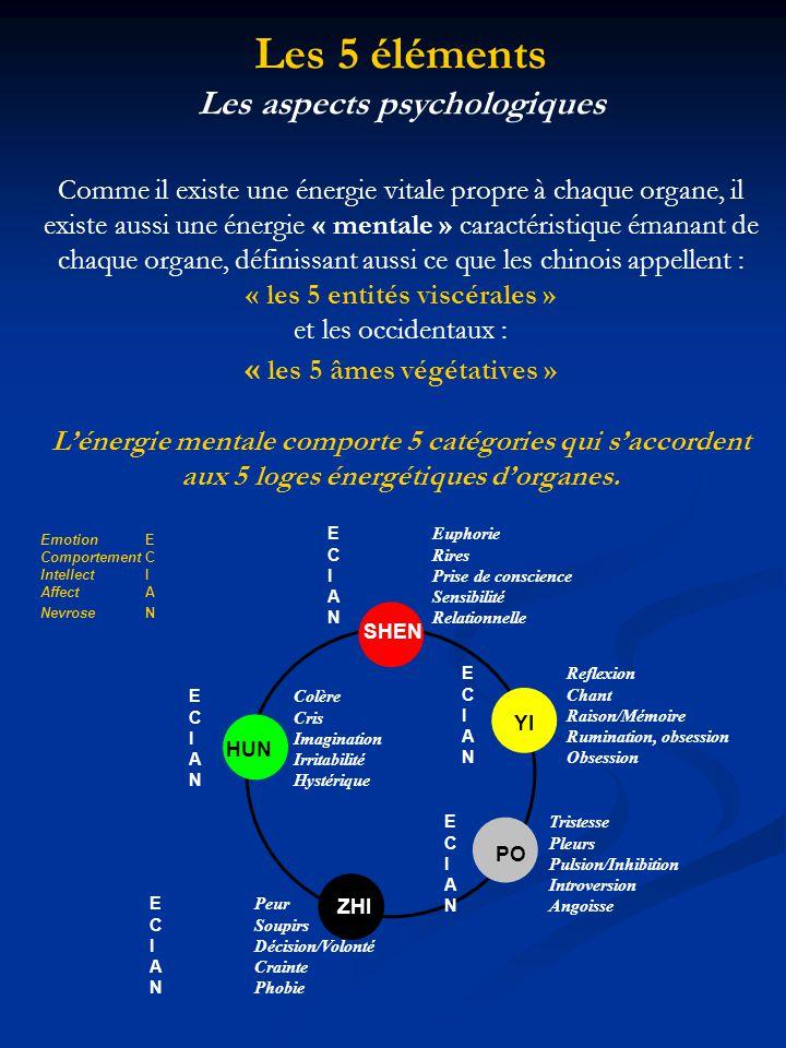 Les 5 éléments Les aspects psychologiques Comme il existe une énergie vitale propre à chaque organe, il existe aussi une énergie « mentale » caractéri