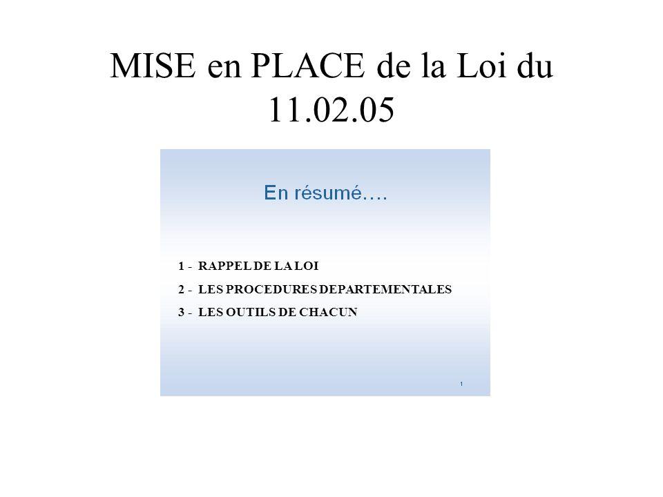 MISE en PLACE de la Loi du 11.02.05 1 - RAPPEL DE LA LOI 2 - LES PROCEDURES DEPARTEMENTALES 3 - LES OUTILS DE CHACUN