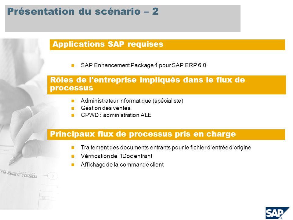Présentation du scénario – 2 SAP Enhancement Package 4 pour SAP ERP 6.0 Administrateur informatique (spécialiste) Gestion des ventes CPWD : administra