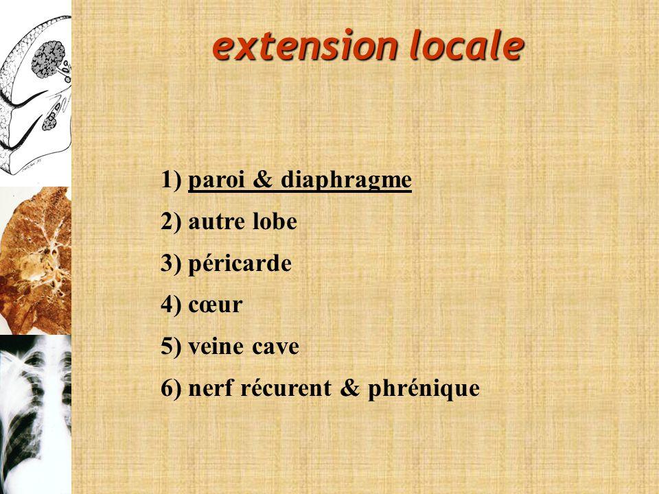 extension locale 1) paroi & diaphragme 2) autre lobe 3) péricarde 4) cœur 5) veine cave 6) nerf récurent & phrénique