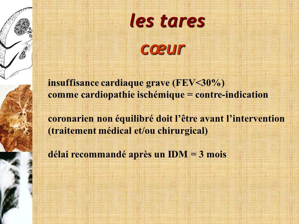 les tares cœur insuffisance cardiaque grave (FEV<30%) comme cardiopathie ischémique = contre-indication coronarien non équilibré doit lêtre avant lint