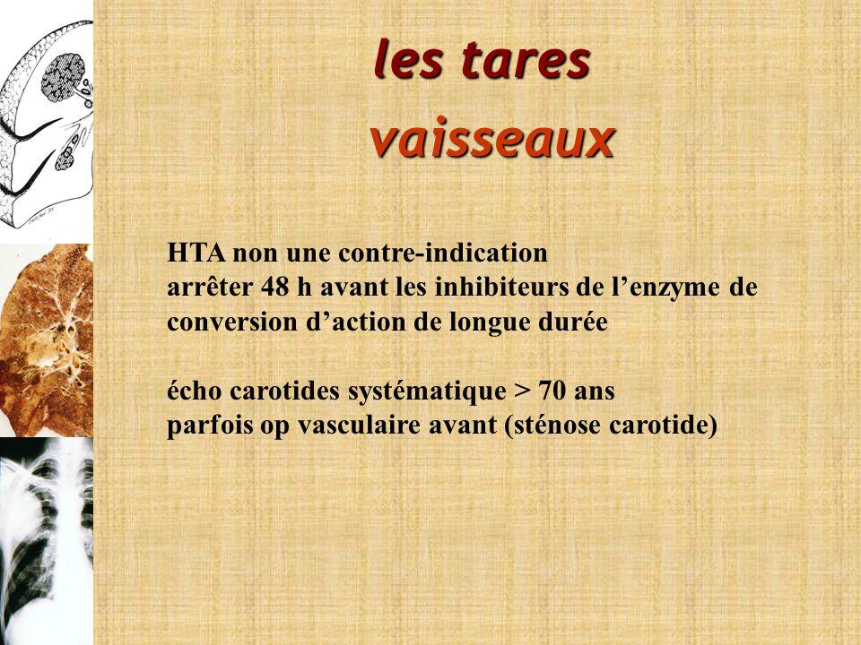 les tares vaisseaux HTA non une contre-indication arrêter 48 h avant les inhibiteurs de lenzyme de conversion daction de longue durée écho carotides s