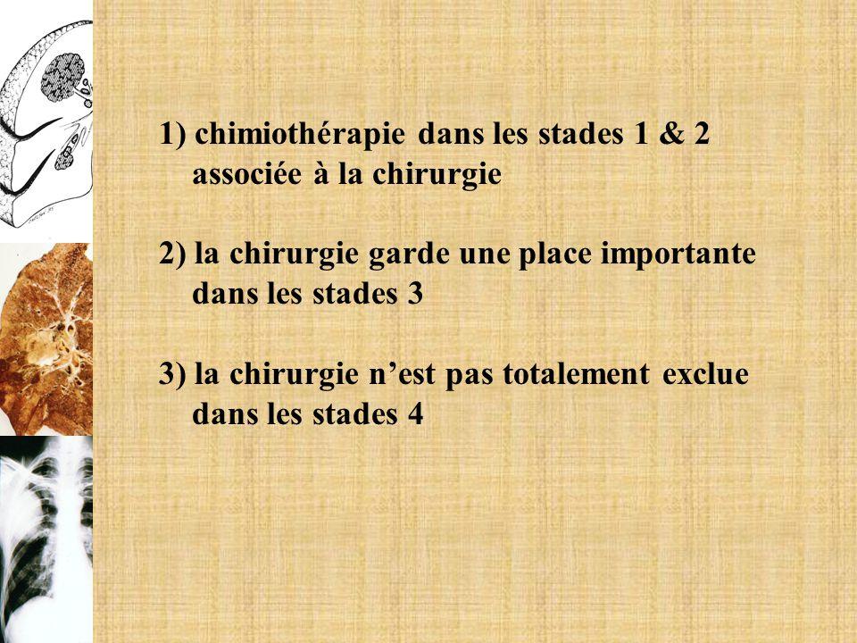 1) chimiothérapie dans les stades 1 & 2 associée à la chirurgie 2) la chirurgie garde une place importante dans les stades 3 3) la chirurgie nest pas