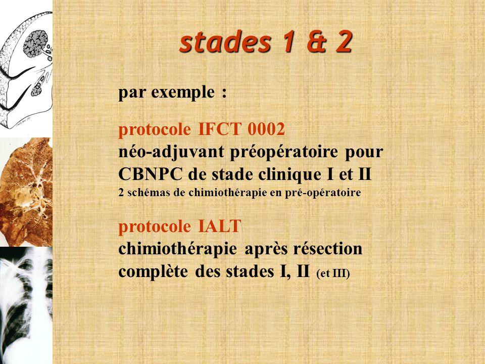 stades 1 & 2 par exemple : protocole IFCT 0002 néo-adjuvant préopératoire pour CBNPC de stade clinique I et II 2 schémas de chimiothérapie en pré-opér