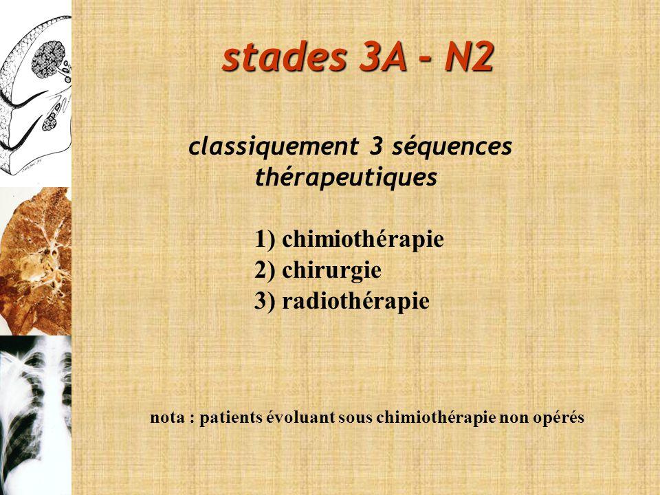 classiquement 3 séquences thérapeutiques 1) chimiothérapie 2) chirurgie 3) radiothérapie stades 3A - N2 nota : patients évoluant sous chimiothérapie n