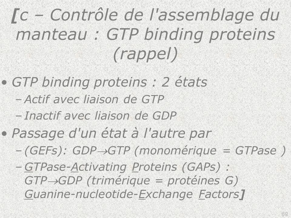 69 [c – Contrôle de l assemblage du manteau : GTP binding proteins (rappel) GTP binding proteins : 2 états –Actif avec liaison de GTP –Inactif avec liaison de GDP Passage d un état à l autre par –(GEFs): GDPGTP (monomérique = GTPase ) –GTPase-Activating Proteins (GAPs) : GTPGDP (trimérique = protéines G) Guanine-nucleotide-Exchange Factors]