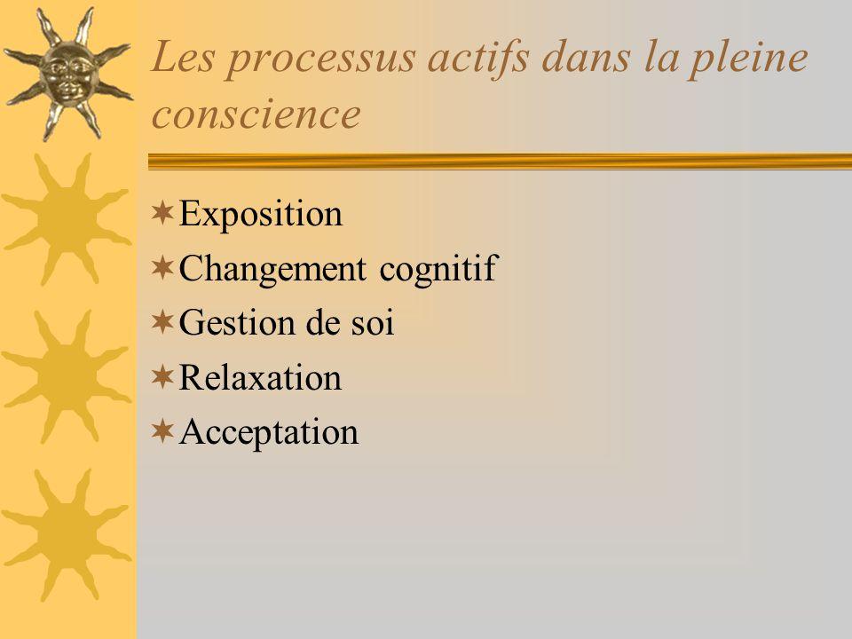 Les processus actifs dans la pleine conscience Exposition Changement cognitif Gestion de soi Relaxation Acceptation
