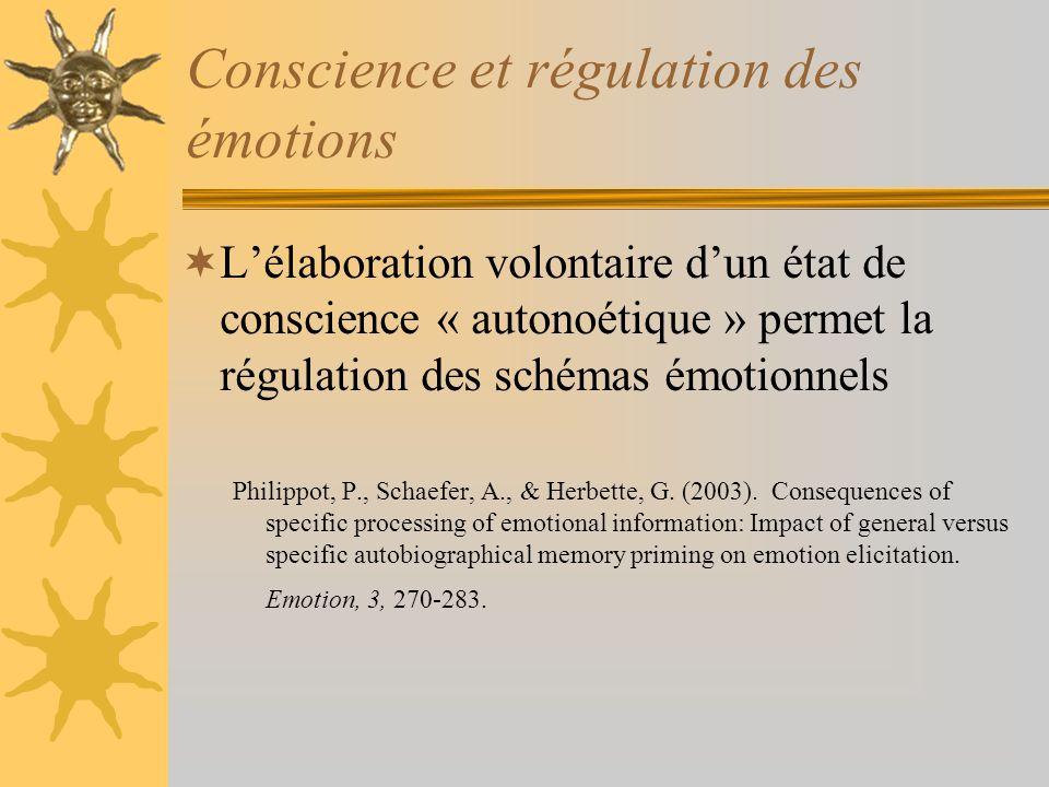 Conscience et régulation des émotions Lélaboration volontaire dun état de conscience « autonoétique » permet la régulation des schémas émotionnels Phi