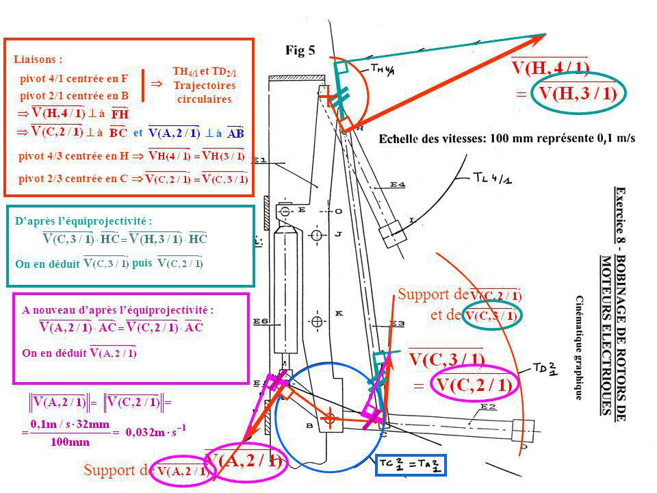 Support de et de Support de pivot 4/1 centrée en F pivot 2/1 centrée en B T H 4/1 et T D 2/1 Trajectoires circulaires pivot 4/3 centrée en H Liaisons