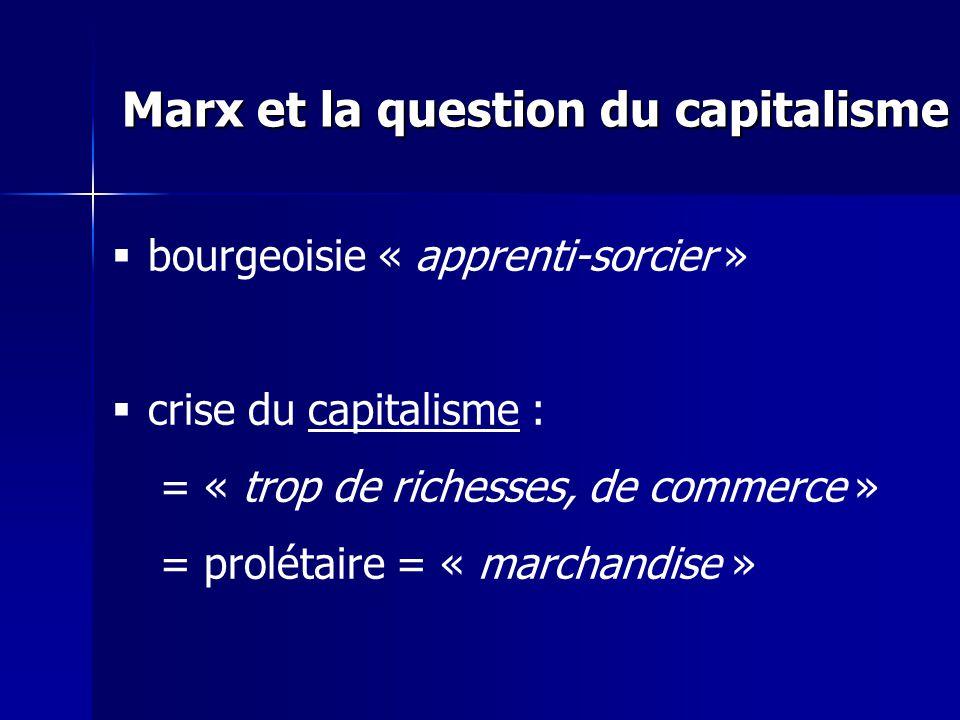 bourgeoisie « apprenti-sorcier » crise du capitalisme : = « trop de richesses, de commerce » = prolétaire = « marchandise » Marx et la question du capitalisme