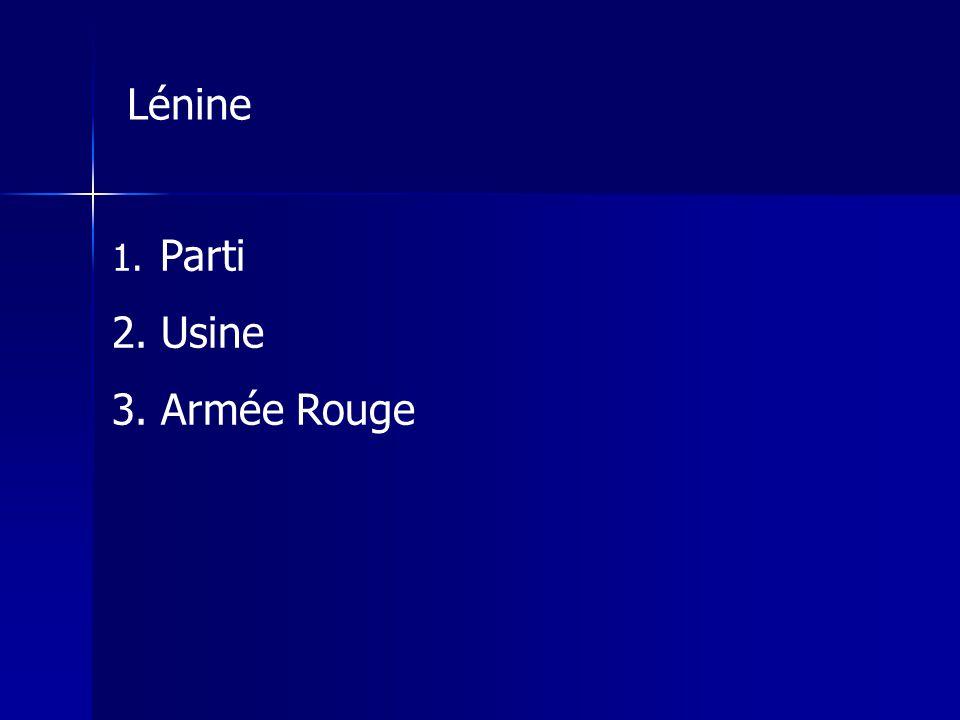 1. Parti 2. Usine 3. Armée Rouge Lénine