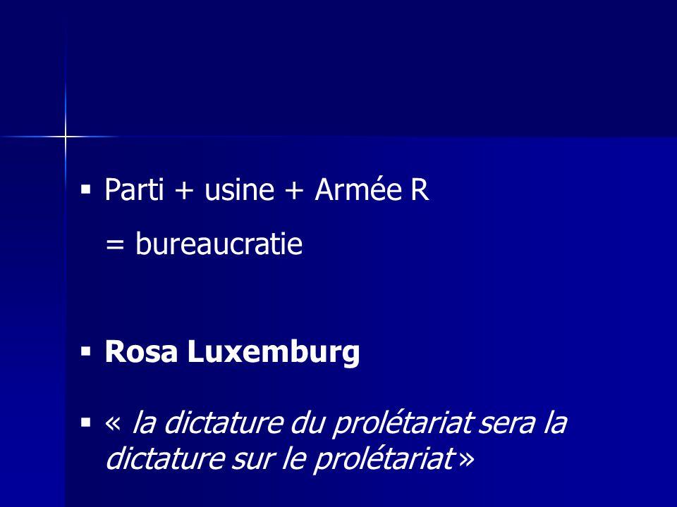 Parti + usine + Armée R = bureaucratie Rosa Luxemburg « la dictature du prolétariat sera la dictature sur le prolétariat »