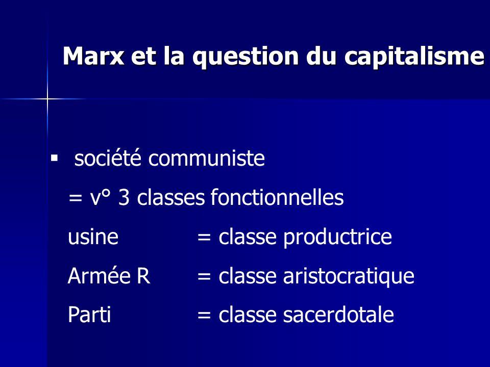 société communiste = v° 3 classes fonctionnelles usine = classe productrice Armée R = classe aristocratique Parti = classe sacerdotale Marx et la question du capitalisme