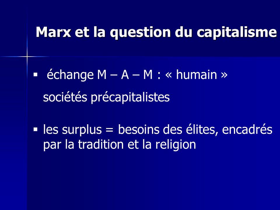 échange M – A – M : « humain » sociétés précapitalistes les surplus = besoins des élites, encadrés par la tradition et la religion Marx et la question du capitalisme