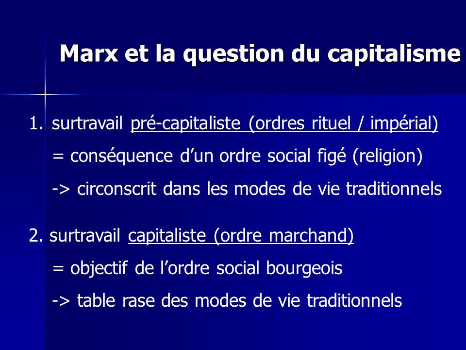 1. surtravail pré-capitaliste (ordres rituel / impérial) = conséquence dun ordre social figé (religion) -> circonscrit dans les modes de vie tradition