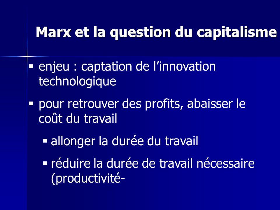 enjeu : captation de linnovation technologique pour retrouver des profits, abaisser le coût du travail allonger la durée du travail réduire la durée de travail nécessaire (productivité- Marx et la question du capitalisme