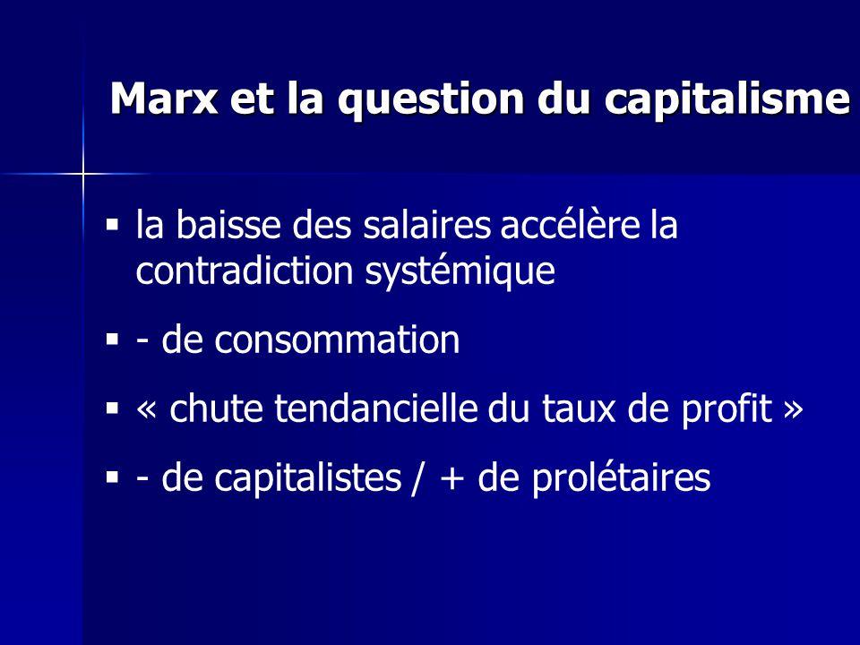 la baisse des salaires accélère la contradiction systémique - de consommation « chute tendancielle du taux de profit » - de capitalistes / + de prolétaires Marx et la question du capitalisme