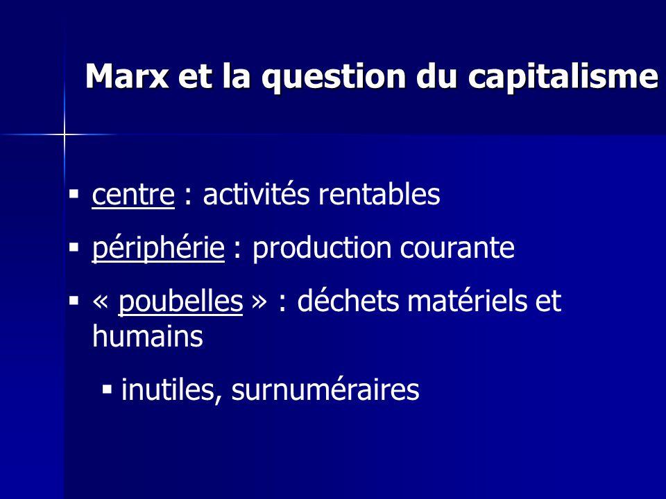 centre : activités rentables périphérie : production courante « poubelles » : déchets matériels et humains inutiles, surnuméraires Marx et la question du capitalisme