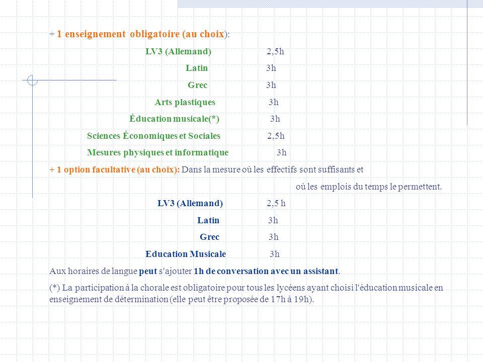 LV3 (Allemand) 2,5h Latin 3h Grec 3h Arts plastiques 3h Éducation musicale(*) 3h Sciences Économiques et Sociales 2,5h Mesures physiques et informatiq