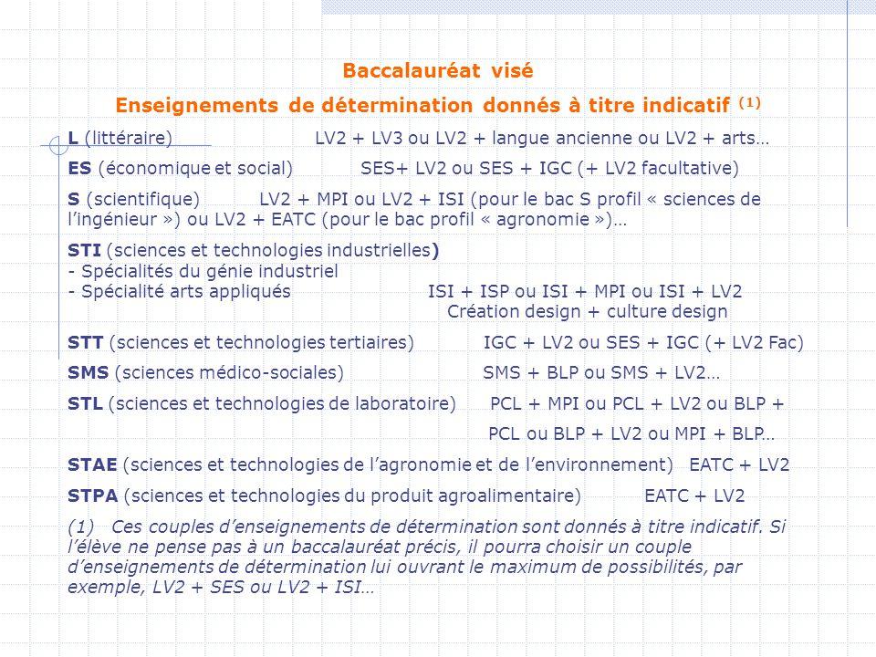 Baccalauréat visé Enseignements de détermination donnés à titre indicatif (1) L (littéraire) LV2 + LV3 ou LV2 + langue ancienne ou LV2 + arts… ES (éco