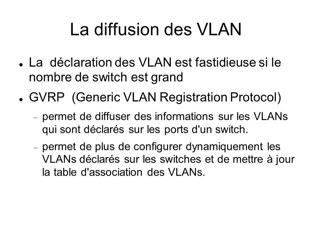 La diffusion des VLAN La déclaration des VLAN est fastidieuse si le nombre de switch est grand GVRP (Generic VLAN Registration Protocol) permet de dif