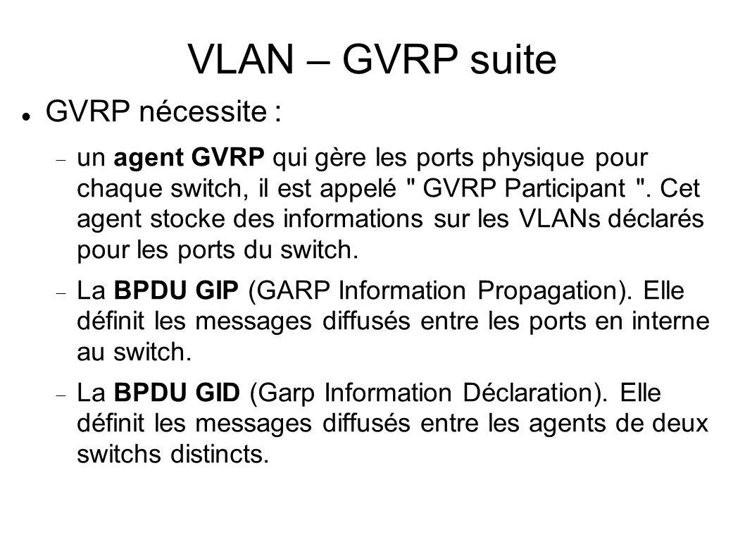 VLAN – GVRP suite GVRP nécessite : un agent GVRP qui gère les ports physique pour chaque switch, il est appelé