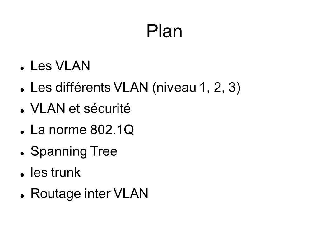 VLAN-802.1Q - Questions Q : Peut-on associer une trame à plusieurs Vlan .