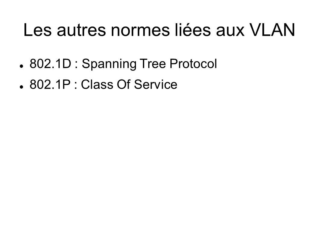 Les autres normes liées aux VLAN 802.1D : Spanning Tree Protocol 802.1P : Class Of Service