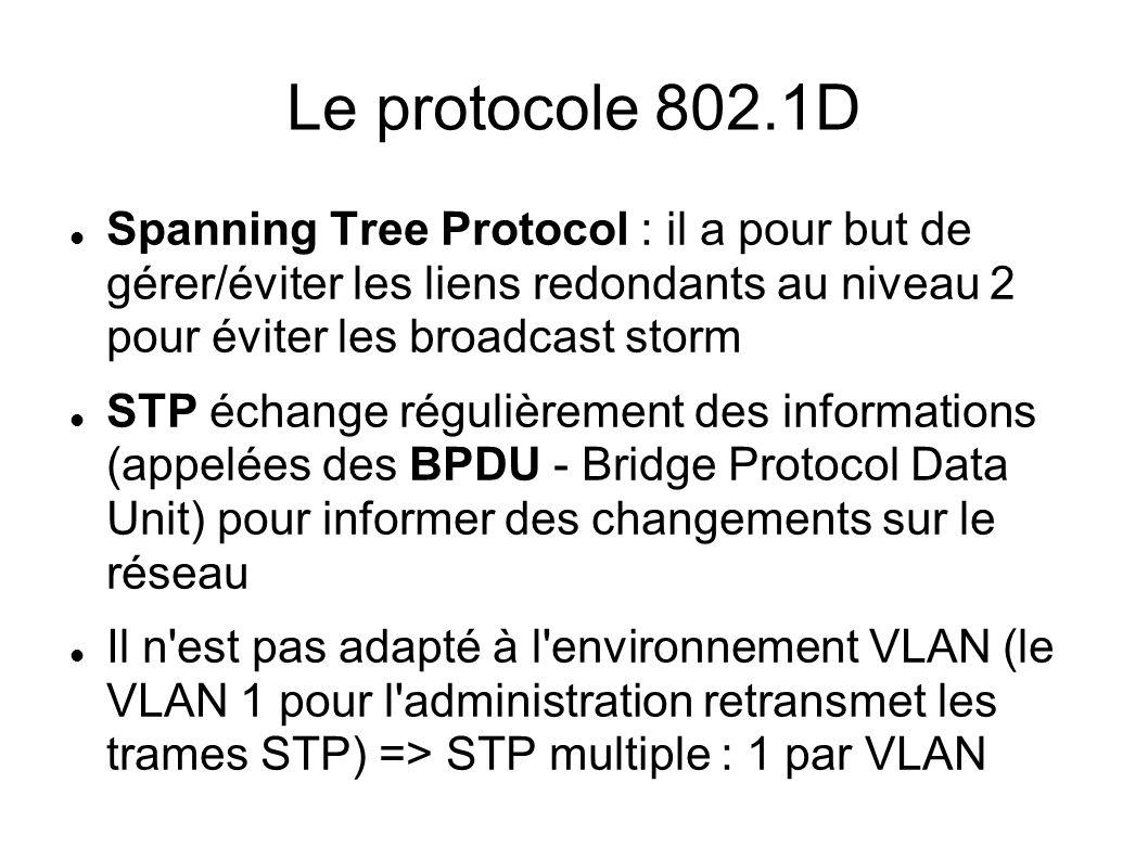 Le protocole 802.1D Spanning Tree Protocol : il a pour but de gérer/éviter les liens redondants au niveau 2 pour éviter les broadcast storm STP échang