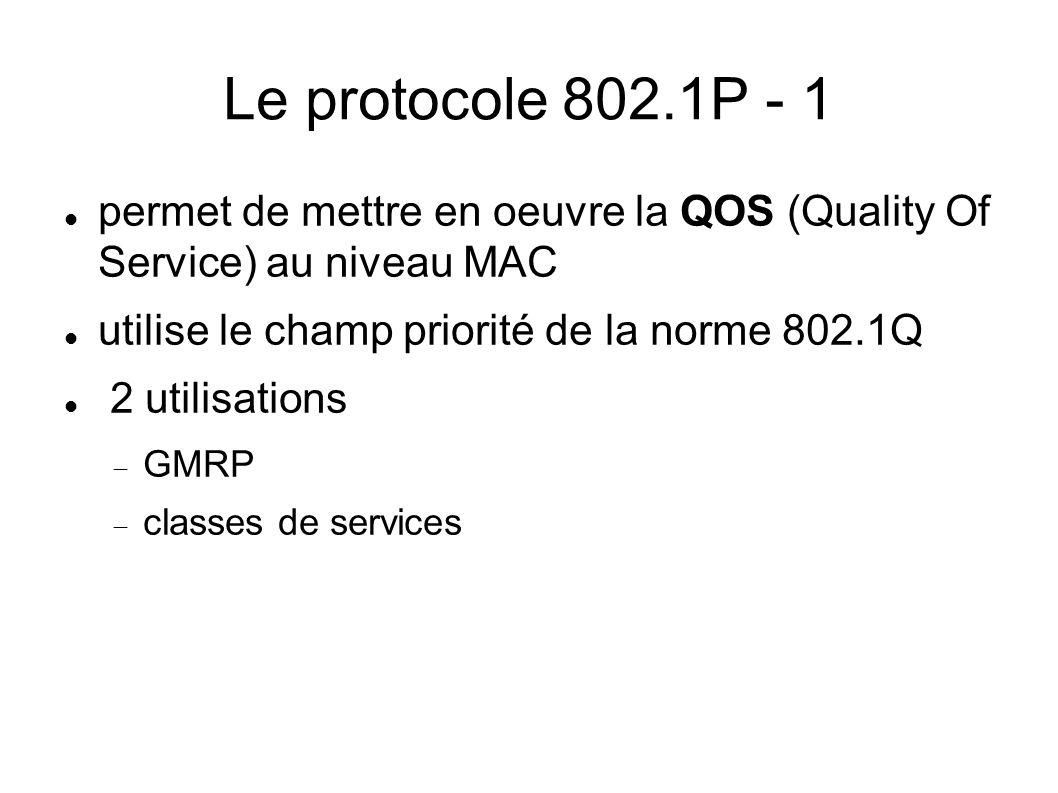 Le protocole 802.1P - 1 permet de mettre en oeuvre la QOS (Quality Of Service) au niveau MAC utilise le champ priorité de la norme 802.1Q 2 utilisatio