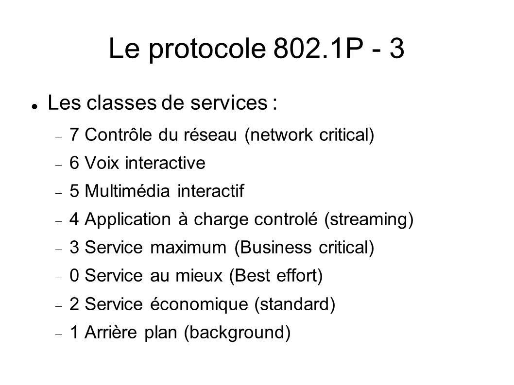 Le protocole 802.1P - 3 Les classes de services : 7 Contrôle du réseau (network critical) 6 Voix interactive 5 Multimédia interactif 4 Application à c