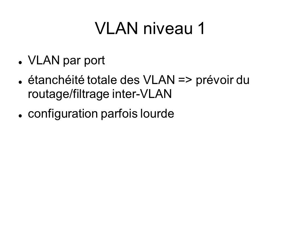 VLAN niveau 1 VLAN par port étanchéité totale des VLAN => prévoir du routage/filtrage inter-VLAN configuration parfois lourde