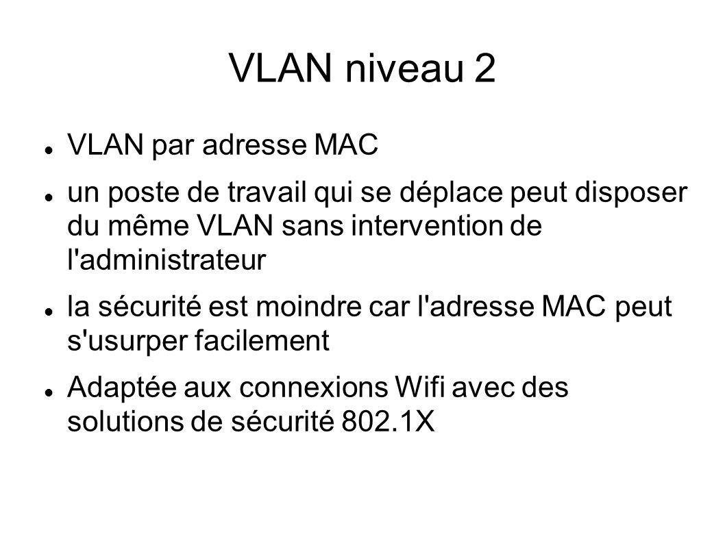 VLAN niveau 3 affectation à un VLAN en fonction de l adresse IP plus lents : nécessité d analyser la paquet pour prendre la décision usurpation encore plus facile que pour l adresse MAC Il est également possible de gérer l affectation en fonction du port ou du protocole
